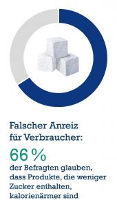 160317_falscher-anreiz-fuer-verbraucher-170x300