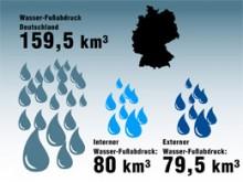 260-Wasser-fussabdruck_RZ2_150-2_01-220x165.jpg