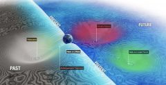 Sicherer und gerechter Lebensraum für Mensch und Planet: Earth Commission Studie