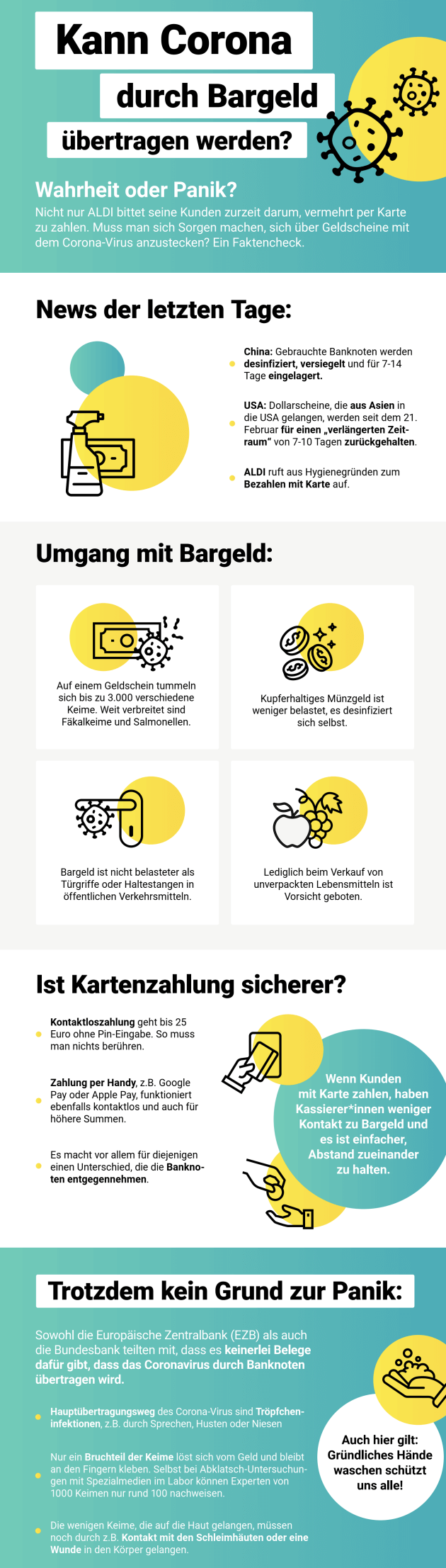 Corona Bargeld Übertragung Infografik