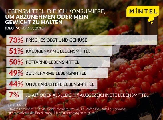 JPEG-Dieting-in-Germany-GER