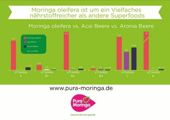 K800_moringa4