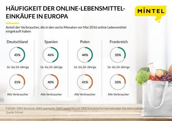 K800_online-grocery-shopping-DE