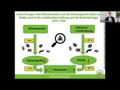 Best-Practice-Beispiele für eine nachhaltige Landwirtschaft