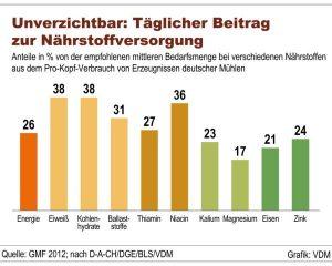 Naehrstoffbilanz-2012.jpg