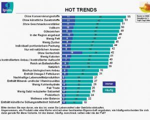 PI_Chart_HotTrends20-12.jpg