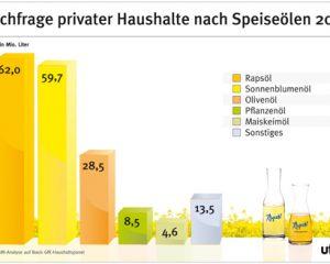UFOP_Markt_Grafik_72dpi_rgb.jpg