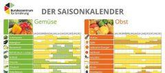 Melonen und Süßkartoffeln aus Deutschland