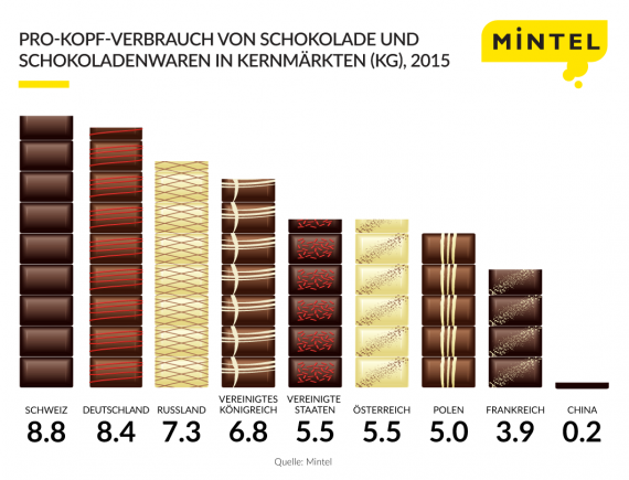 global-chocolate_GERMAN1