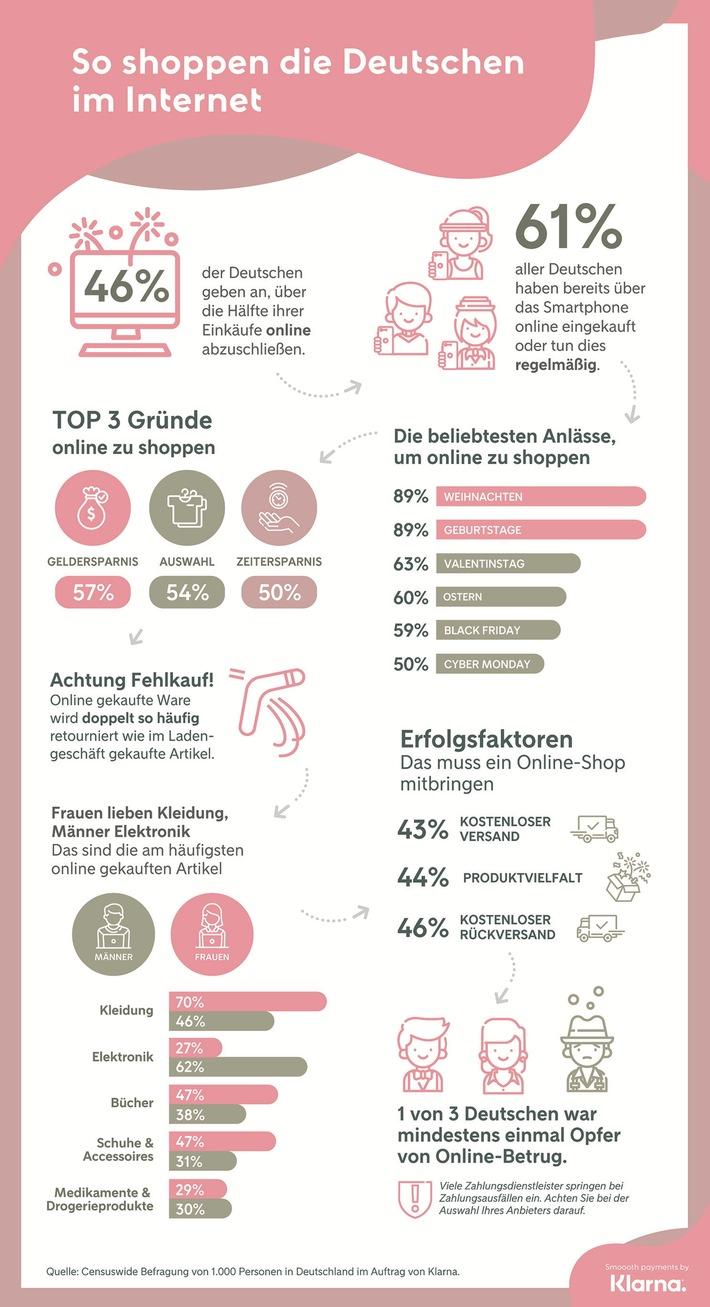 So shoppt Deutschland im Web